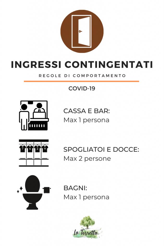 COVID_Ingressi contingentati